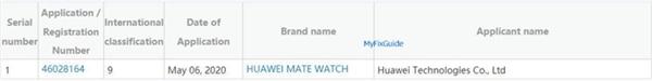 Huawei Mate Watch Patent