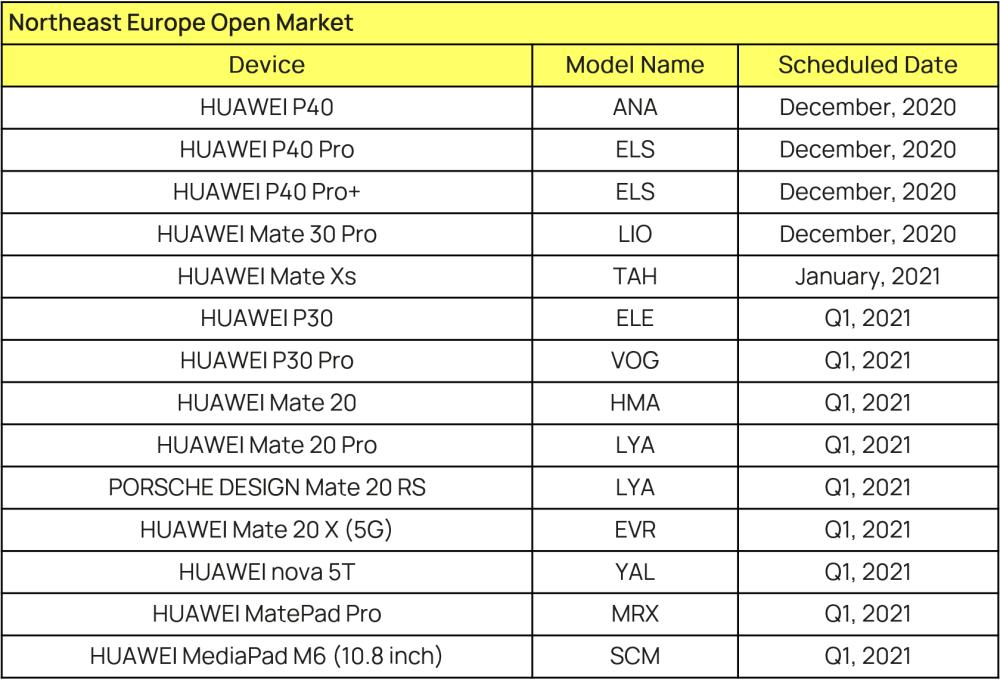NORTHEAST EUROPE Open Market - EMUI 11