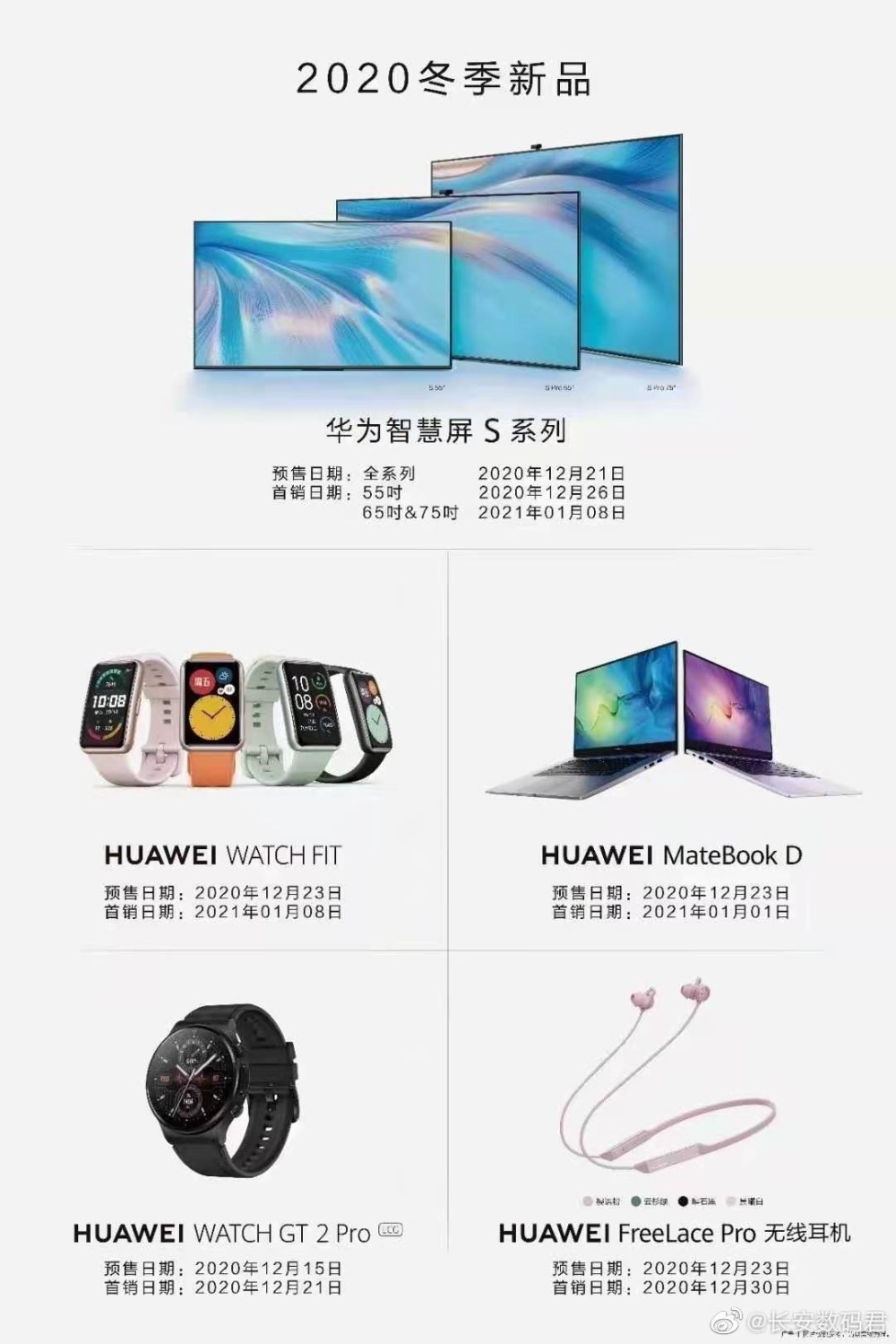 Huawei New Products Dec 2020