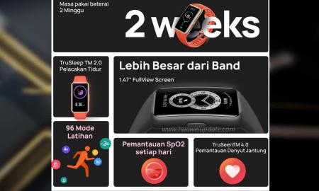 Huawei Band 6 Indonesia Deal (1)