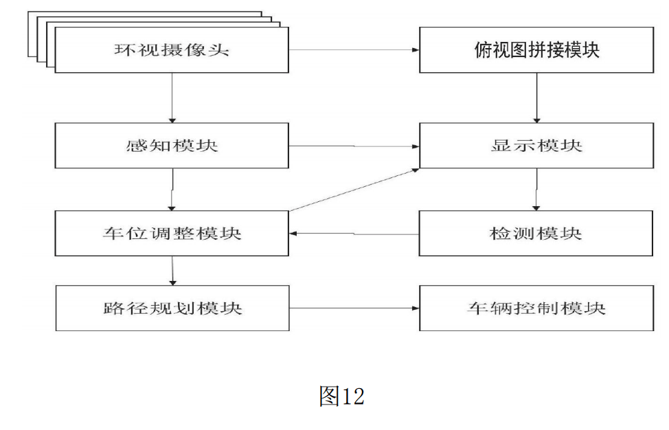 Huawei publishes patent for Automatic Parking Interaction Method-4