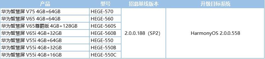 Huawei Smart Screen V Series HarmonyOS 2.0 Beta version 2.0.0.558
