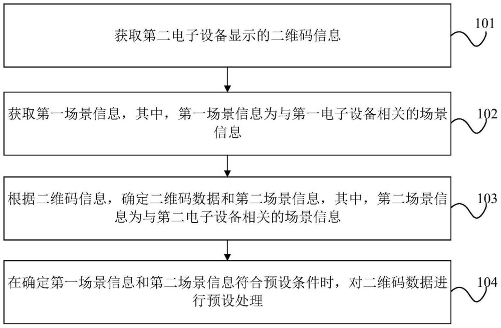 Huawei's new patent related to QR code-1