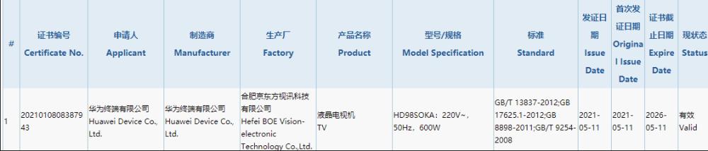 Three smart screens Huawei
