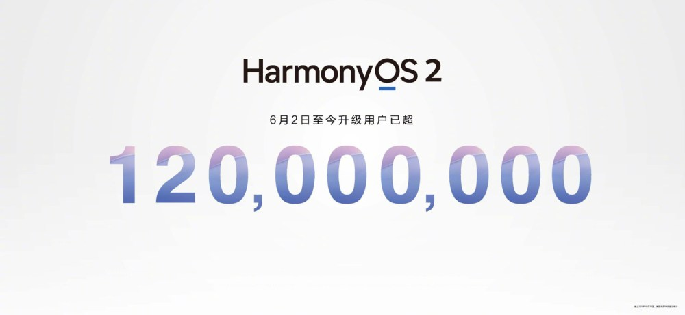 120 million devices have been updated to HarmonyOS 2.0