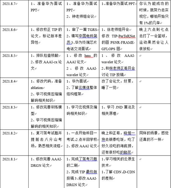 2.01 million annual salary- Huawei news