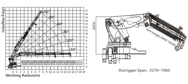 TELESCOPIC BOOM CRANE SQ3.2S3 3.2t_Hubei July Industrial