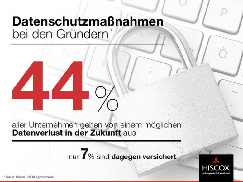 Hiscox_Infografik_Gruender2_new