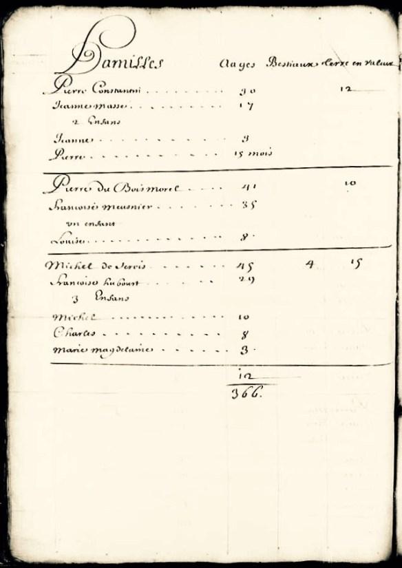 1667 Census