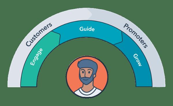 services-framework-4-1