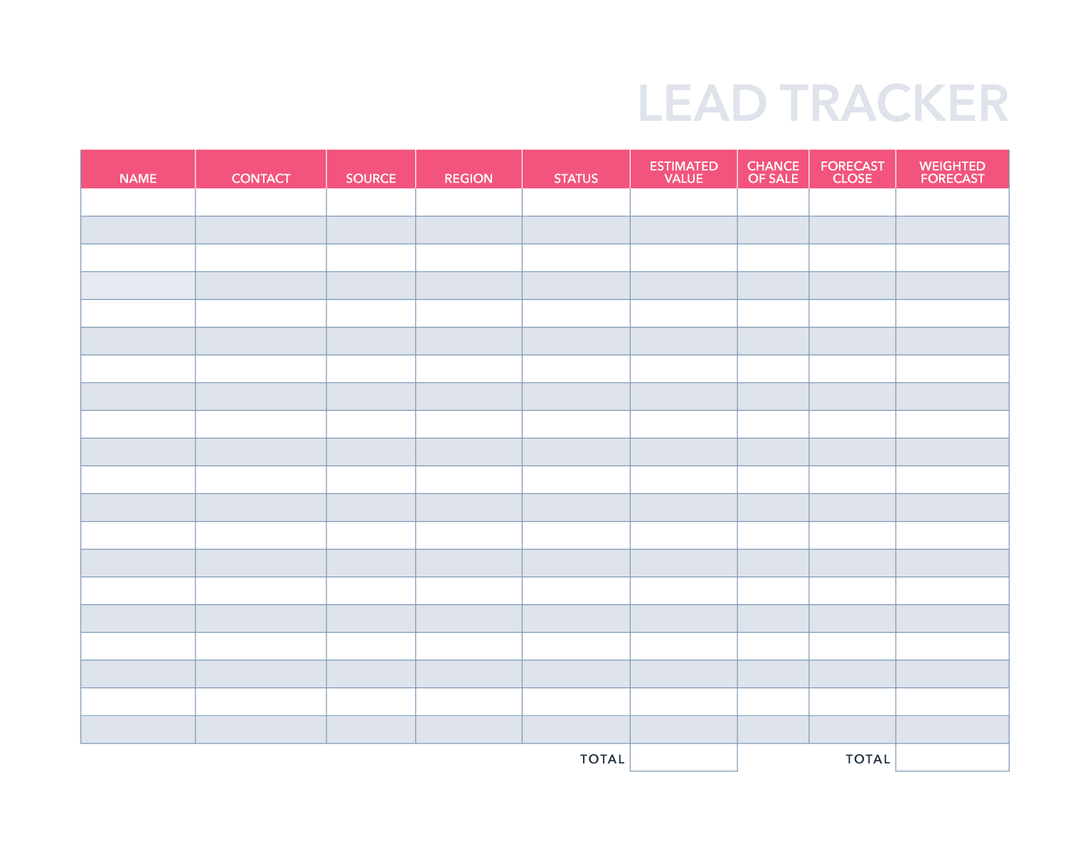 Make it easy by downloading our lead tracking spreadsheet. Free Lead Tracker Template For Pdf Excel Google Sheets Hubspot