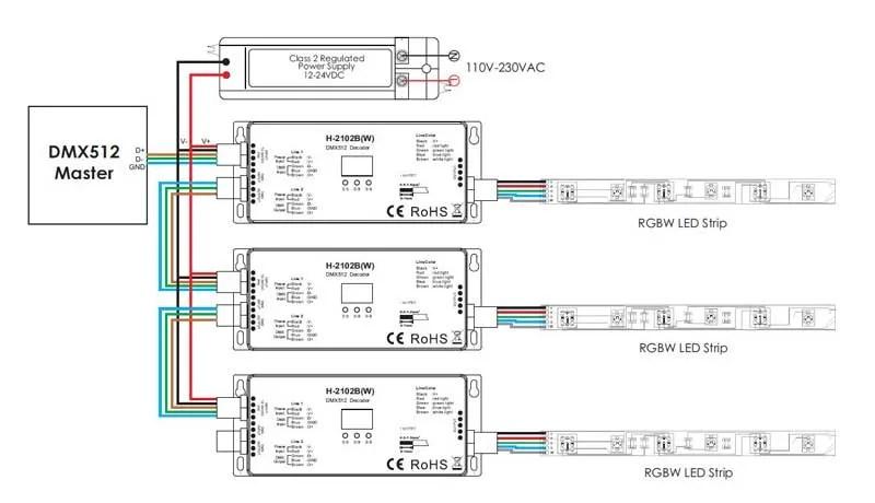 Dmx Lighting System Wiring Diagram : 34 Wiring Diagram
