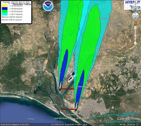 La contaminación atmosférica depende de donde venga el viento. Foto con un estudio en Huelva.