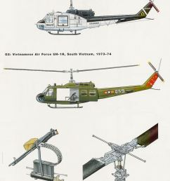 bell huey parts diagram 267kb compilation of weaponry carried by armed hueys 135kb  [ 954 x 1314 Pixel ]