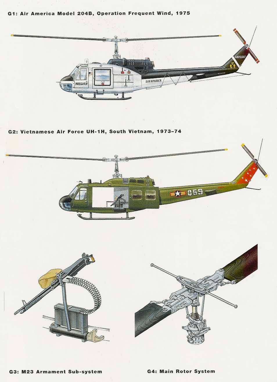 hight resolution of bell huey parts diagram 267kb compilation of weaponry carried by armed hueys 135kb