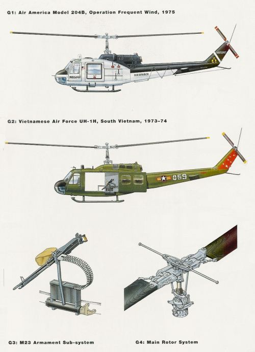 small resolution of bell huey parts diagram 267kb compilation of weaponry carried by armed hueys 135kb