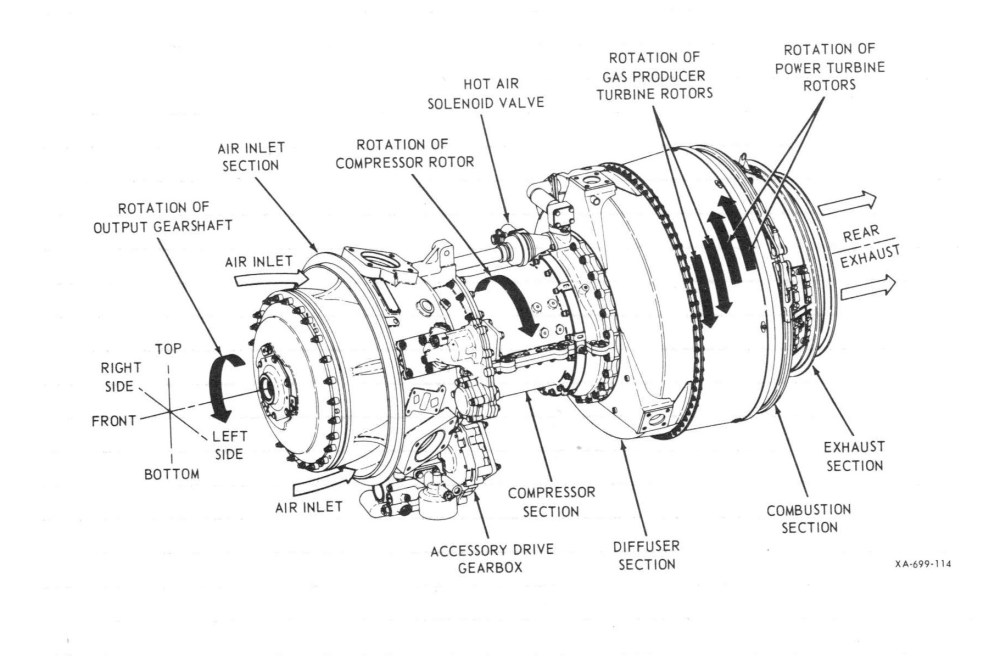 medium resolution of engine orientation diagram t5313b