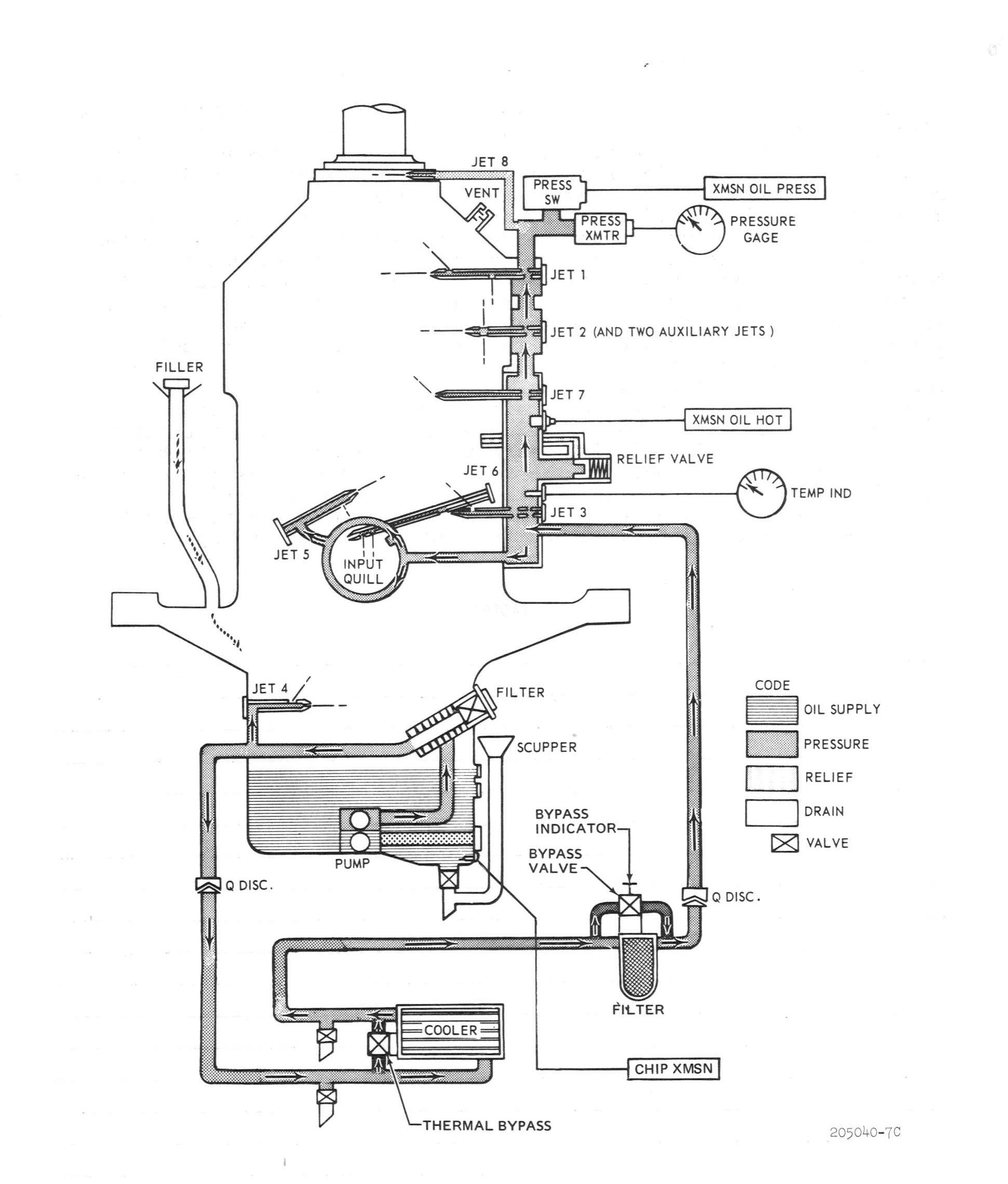 Bell 206 Wiring Diagram