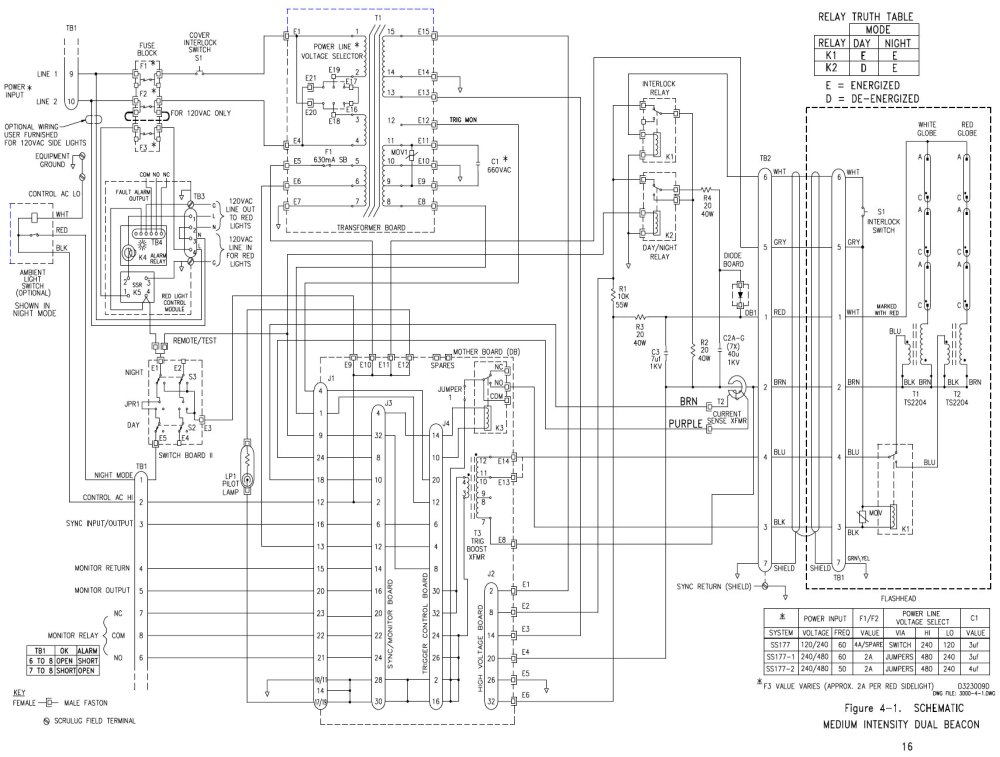 medium resolution of figure 7 fg3000 system schematic