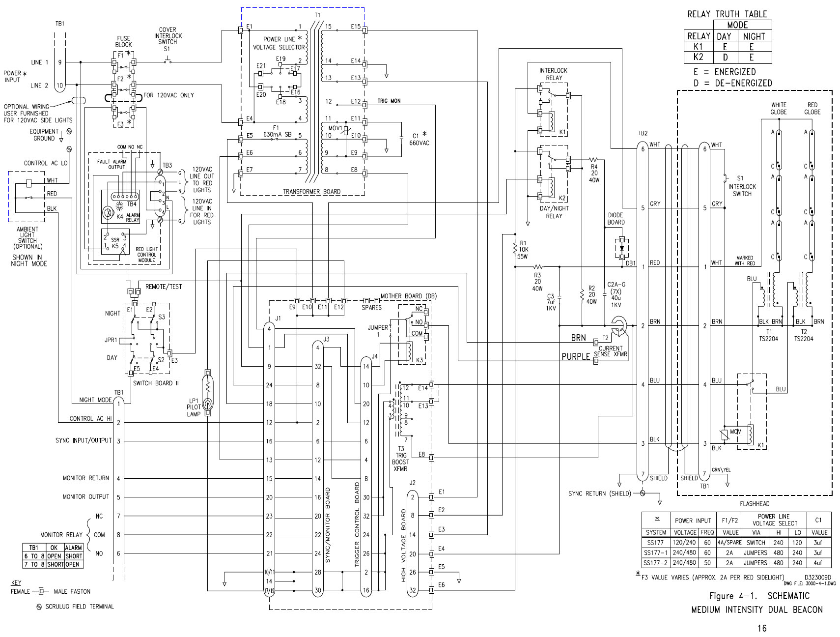 hight resolution of figure 7 fg3000 system schematic