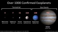 exoplanet_types_1000-580x326