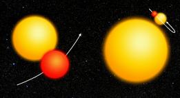 KeplerFPs