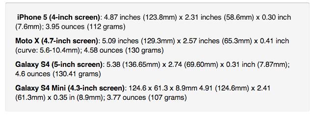 Smartphones sizes comparison