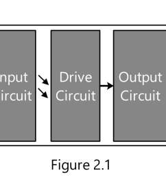 the solid state relays are four terminal active devices two of the four [ 1679 x 799 Pixel ]
