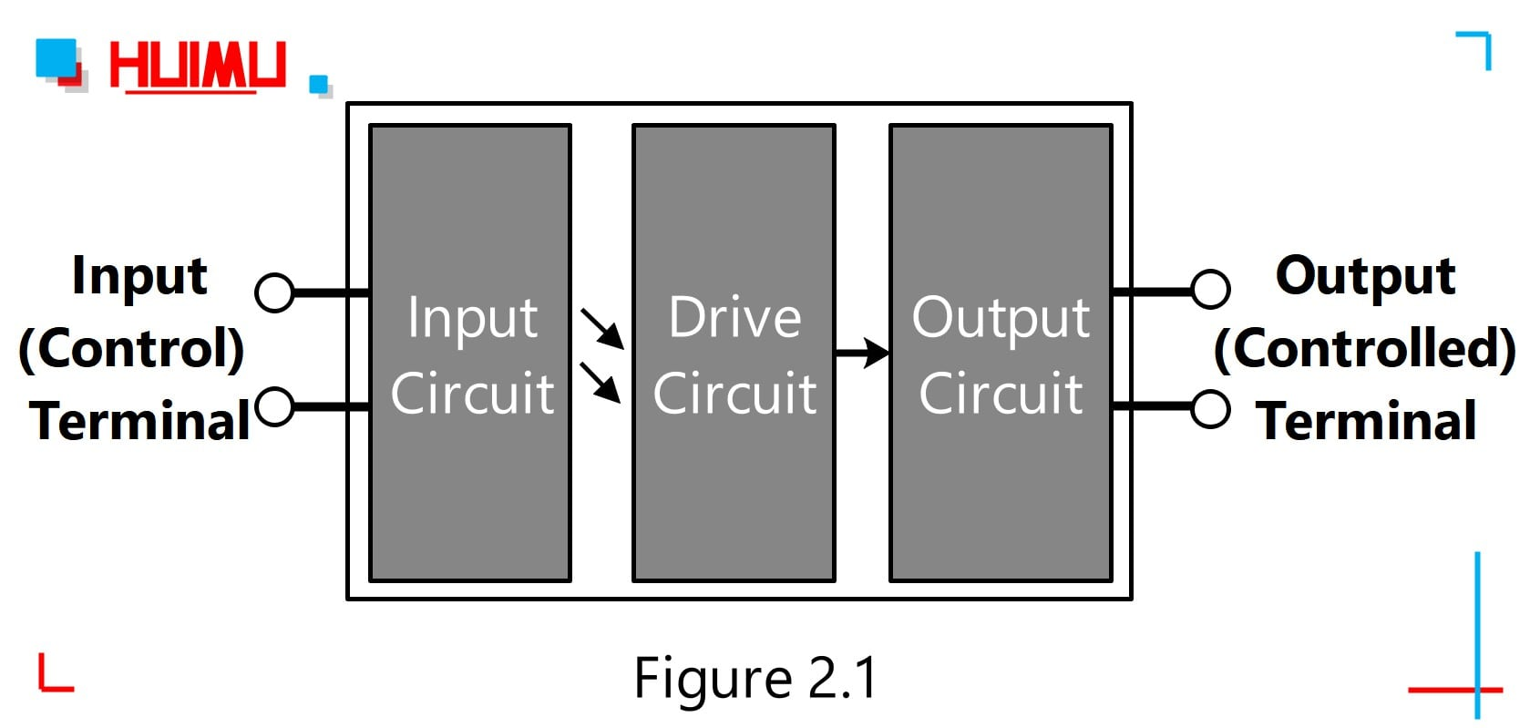 hight resolution of the solid state relays are four terminal active devices two of the four