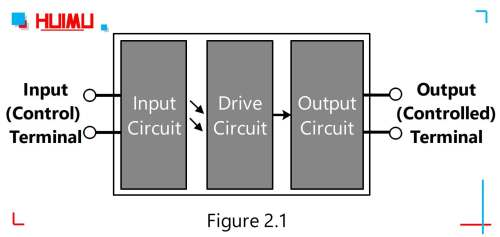 small resolution of the solid state relays are four terminal active devices two of the four