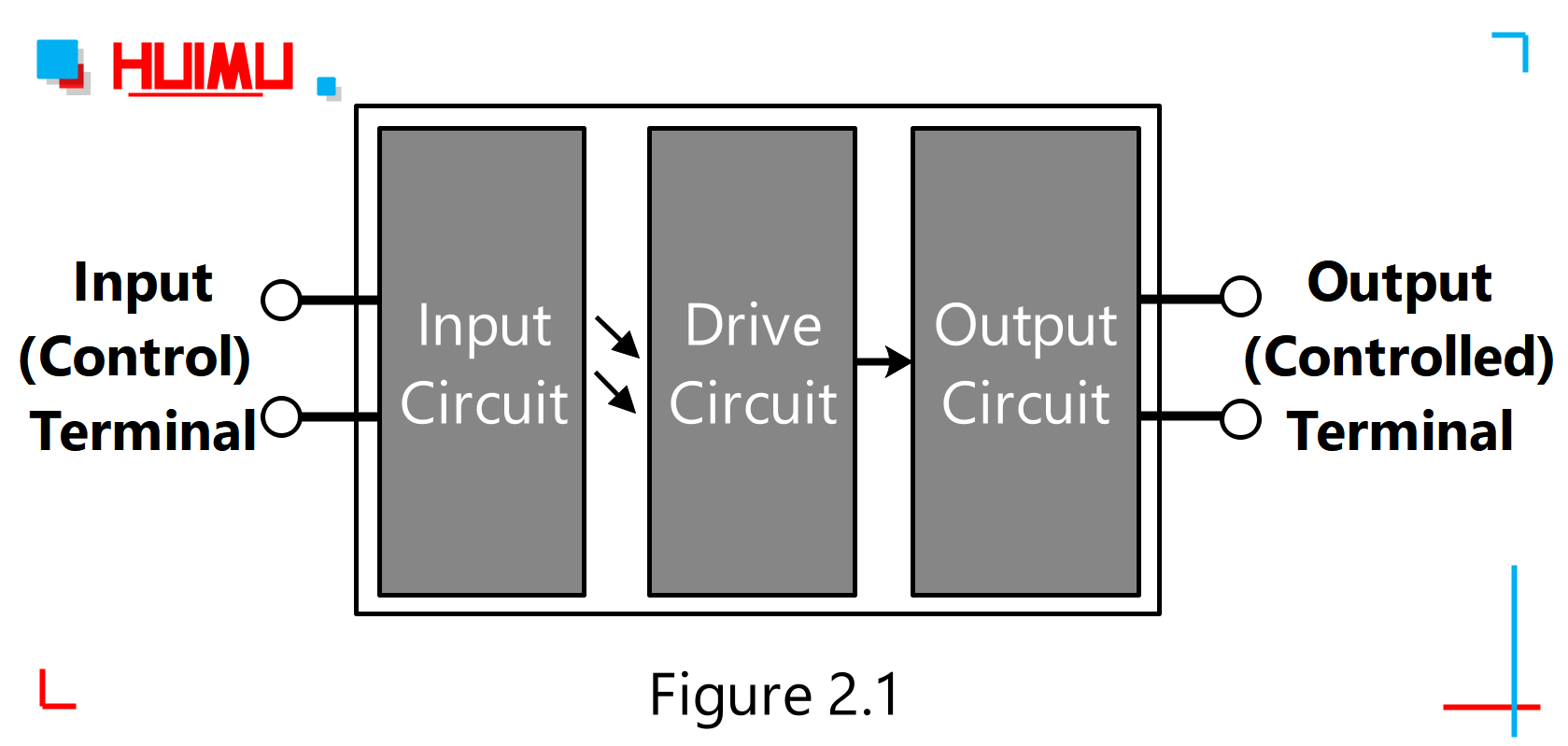 hight resolution of structure of solid state relays