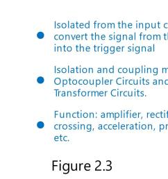 the driving circuit of solid state relay includes three parts isolation coupling circuit function [ 1679 x 799 Pixel ]