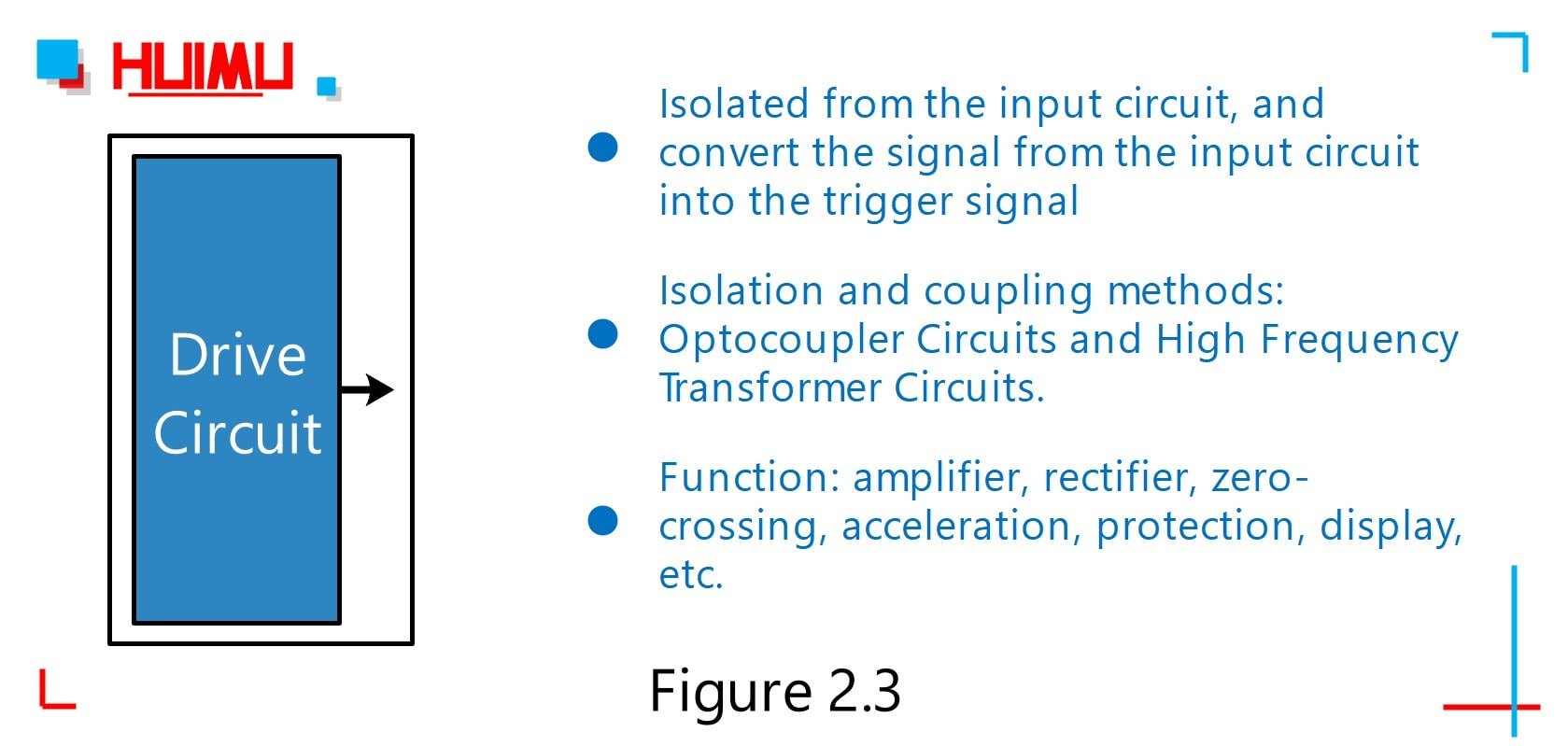 hight resolution of the driving circuit of solid state relay includes three parts isolation coupling circuit function