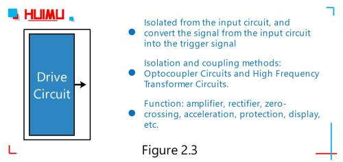 small resolution of the driving circuit of solid state relay includes three parts isolation coupling circuit function