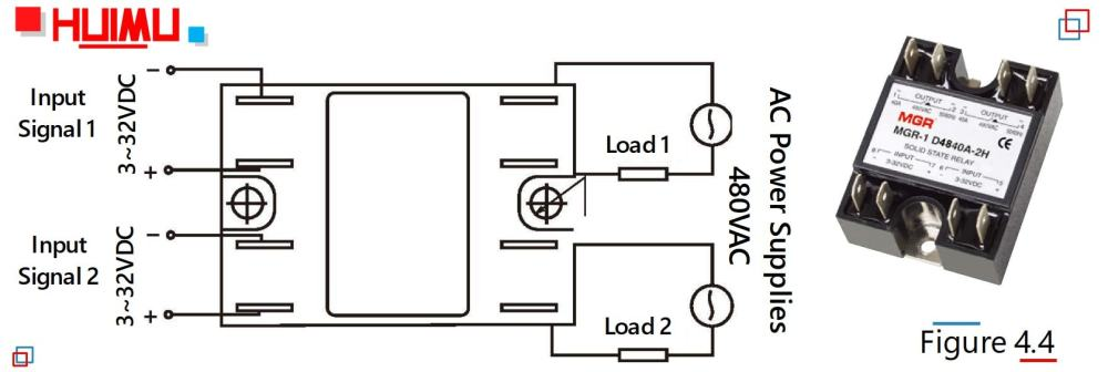 medium resolution of the picture and wiring diagram of single phase dual solid state relays