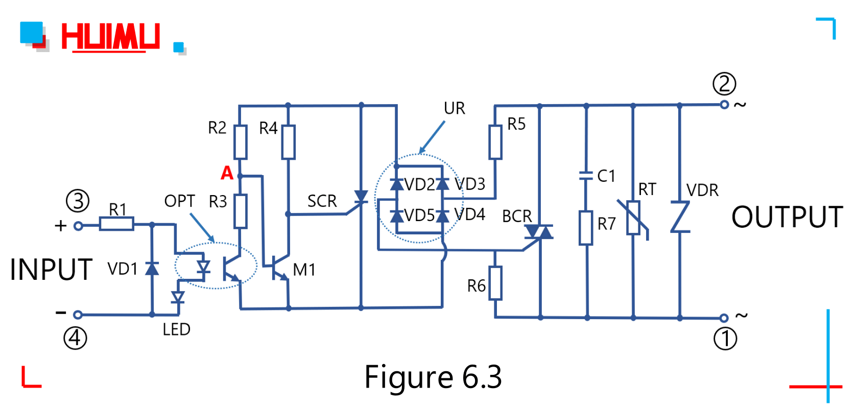 hight resolution of each components function of solid state relays