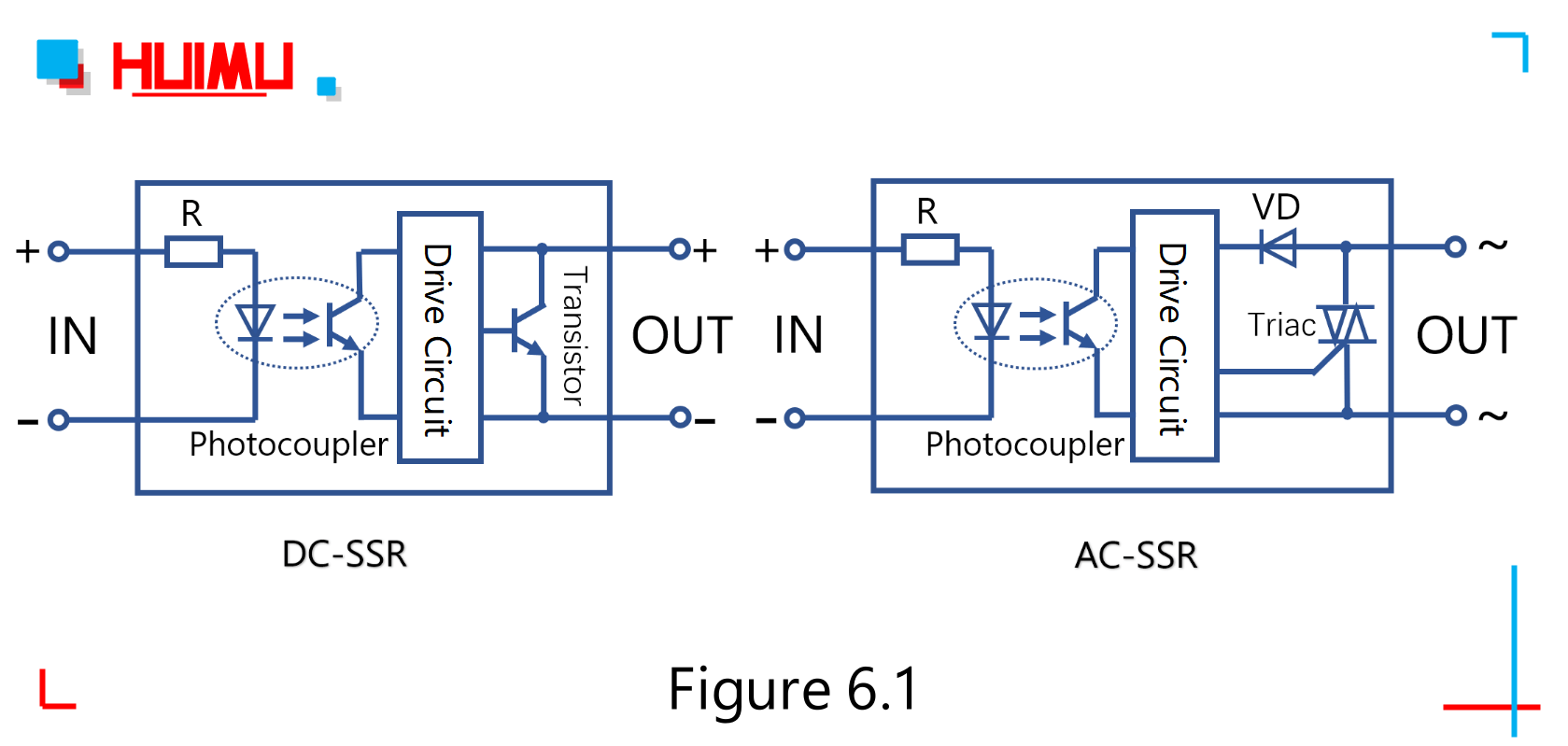 hight resolution of the internal equivalent circuit diagram of solid state relays