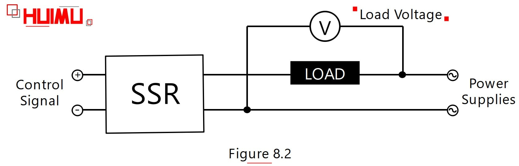 hight resolution of an introduction to solid state relays get started to become anload voltage of the solid