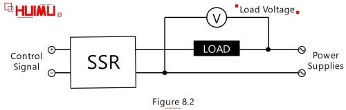 small resolution of an introduction to solid state relays get started to become anload voltage of the solid