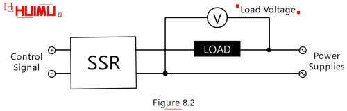 small resolution of load voltage of the solid state relays