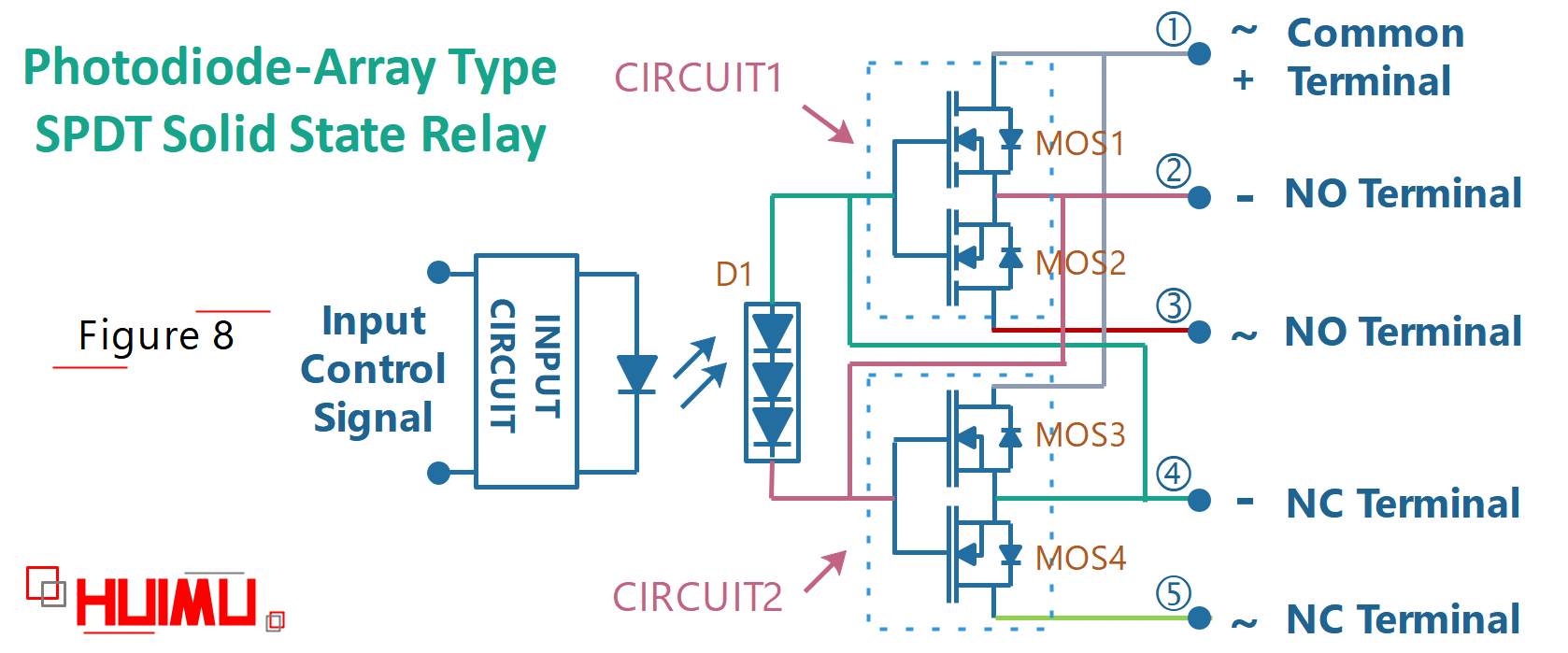 hight resolution of how does a single pole double throw switch work single pole double throw relay schematic