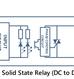 wiring diagram and circuit diagram of mgr mager dc solid state relay dc to dc [ 1679 x 799 Pixel ]