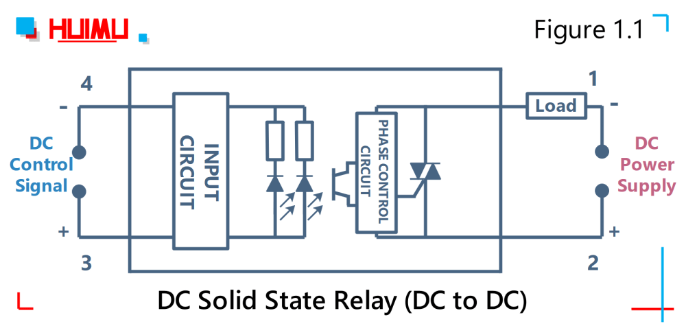 medium resolution of wiring diagram and circuit diagram of mgr mager dc solid state relay dc to dc
