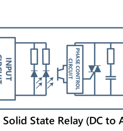 wiring diagram and circuit diagram of mgr mager ac solid state relay dc to ac [ 1679 x 799 Pixel ]