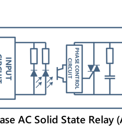 wiring diagram and circuit diagram of mgr mager ac solid state relay ac to ac [ 1679 x 799 Pixel ]