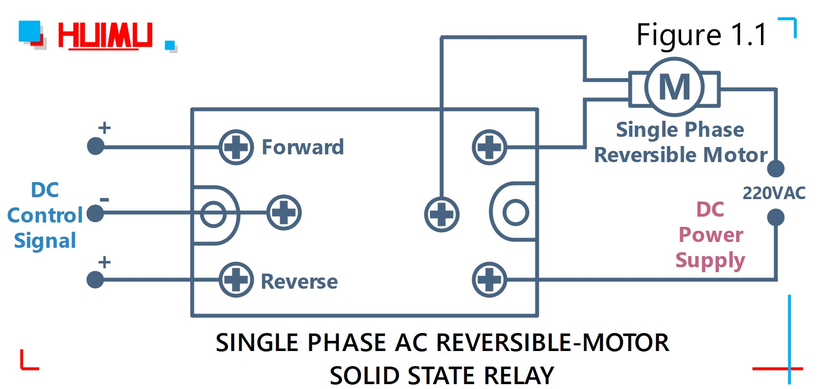 hight resolution of how to wire mgr mager single phase ac reversing motor forward reverse