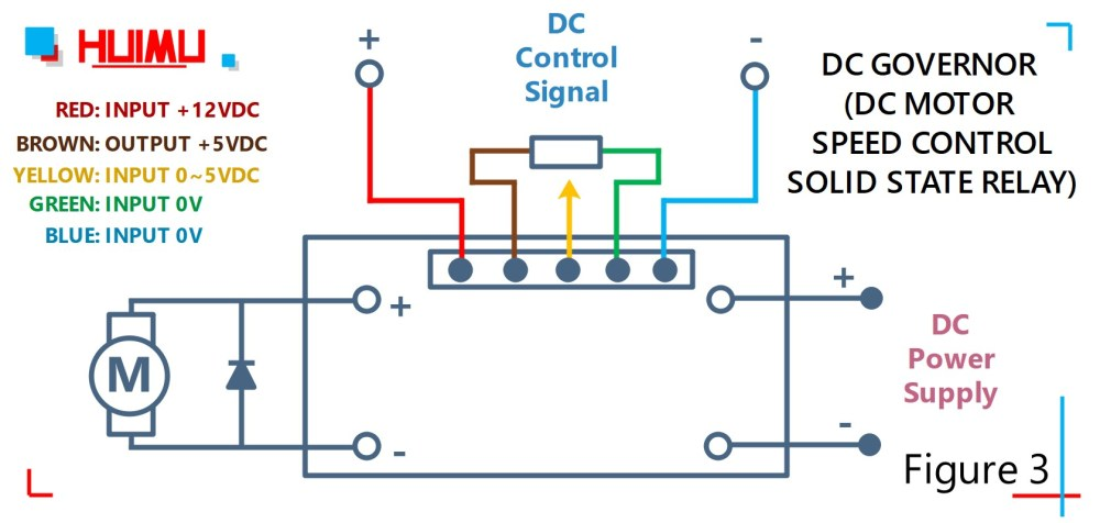 medium resolution of how to wire mgr mager dc electric motor speed control solid state relay more detail