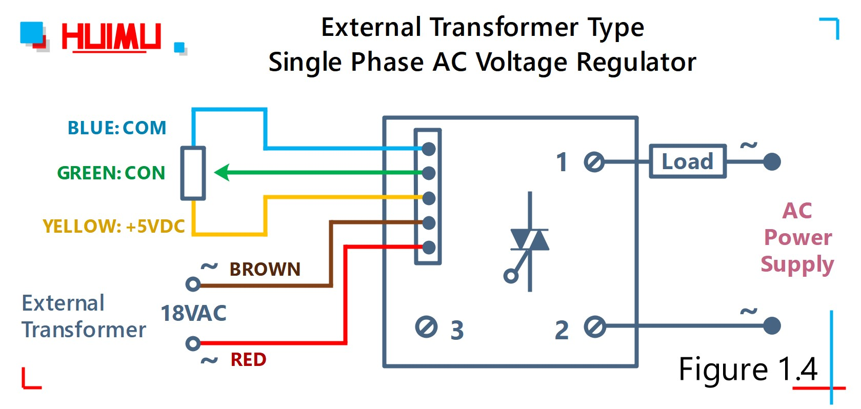 hight resolution of how to wire mgr mager mgr euv25a05e external transformer type single phase ac voltage regulator