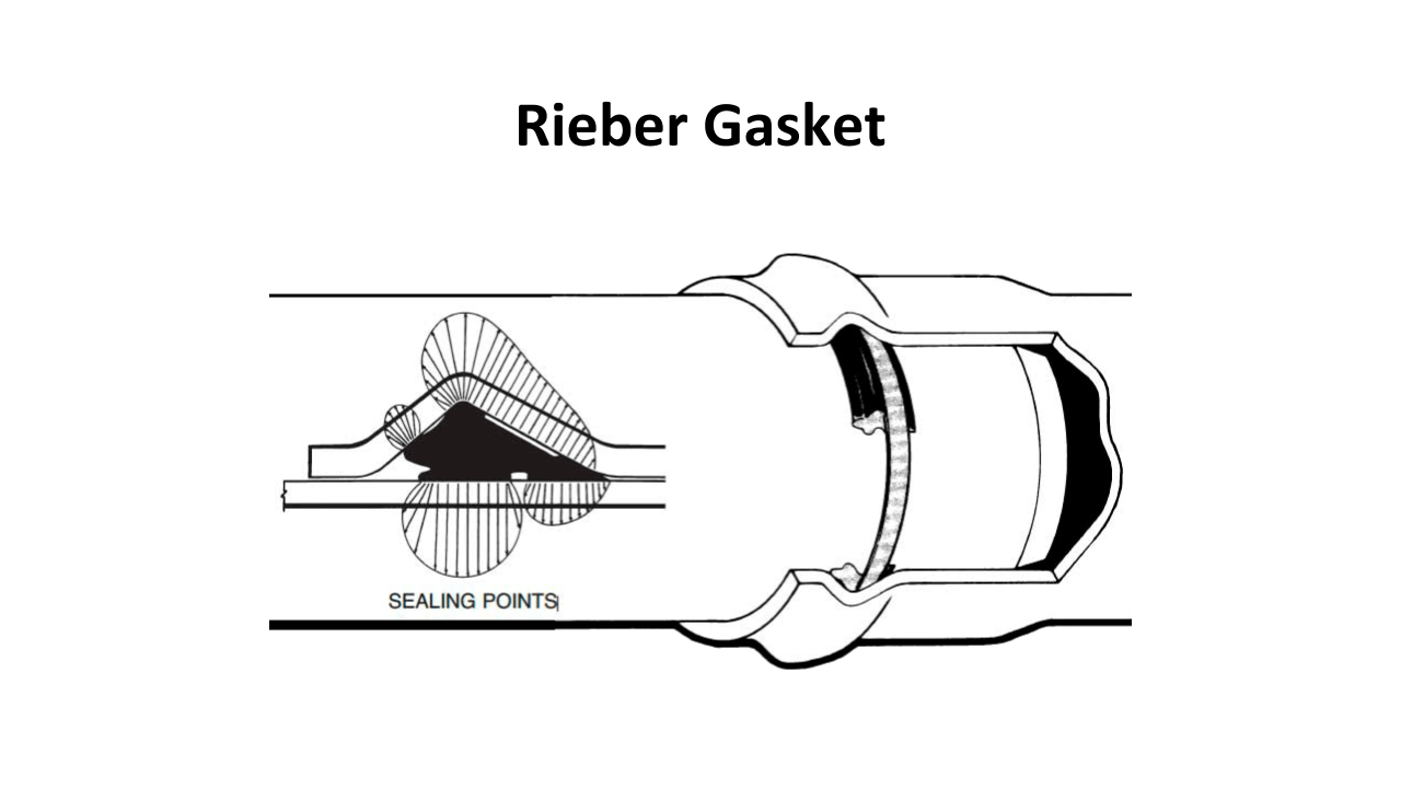 hight resolution of rieber system