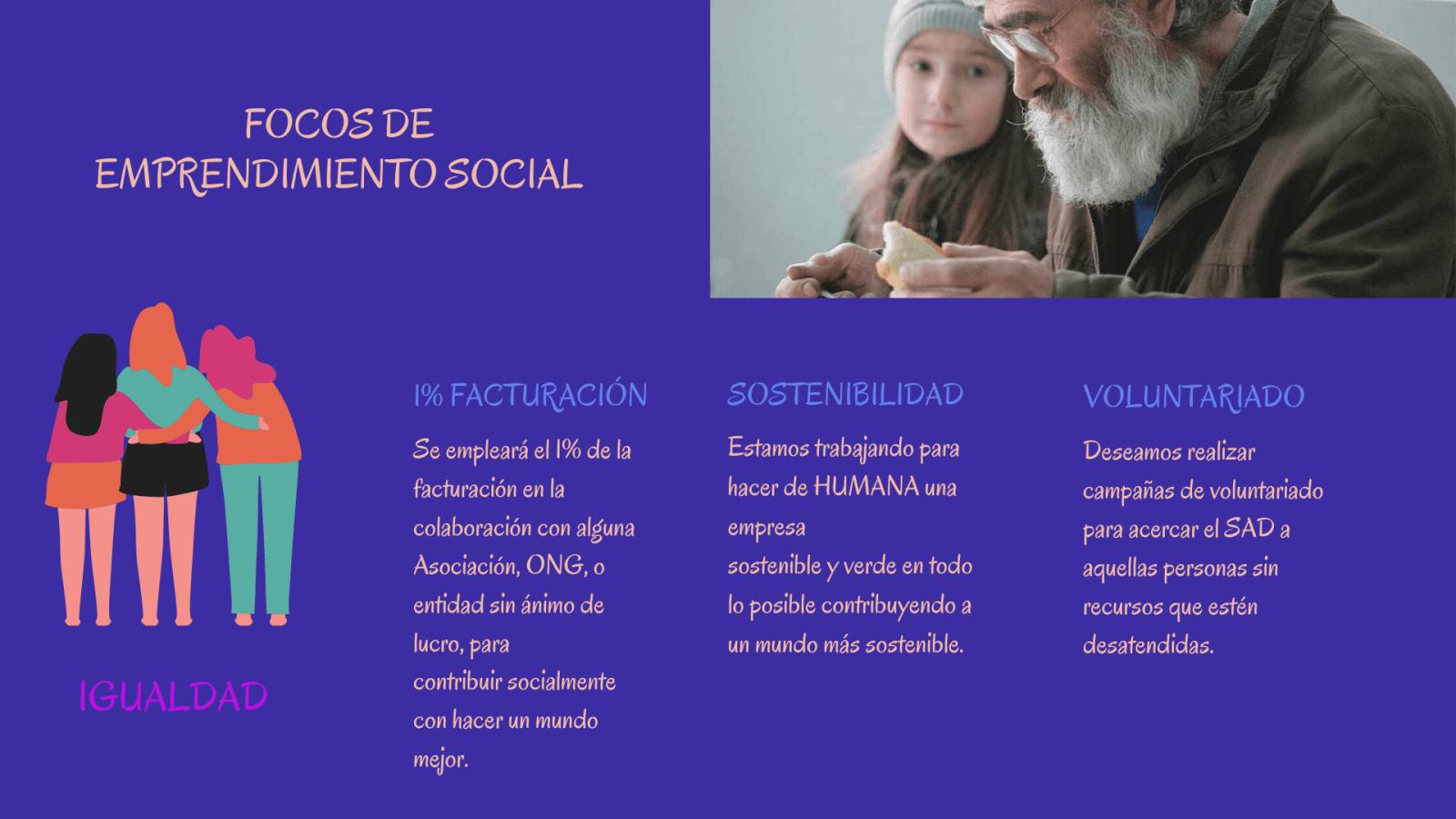 Focos de emprendimiento social